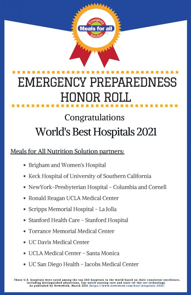 2021 World's Best Hospitals Honor Roll